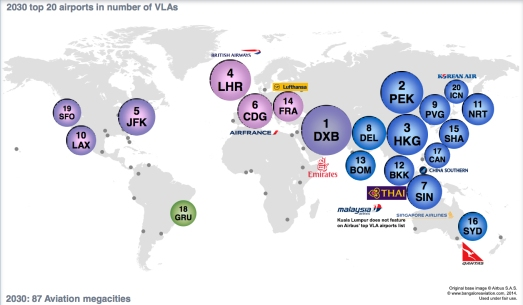 Top 20 VLA Airports by 2030. Source: Airbus and Bangalore Aviation